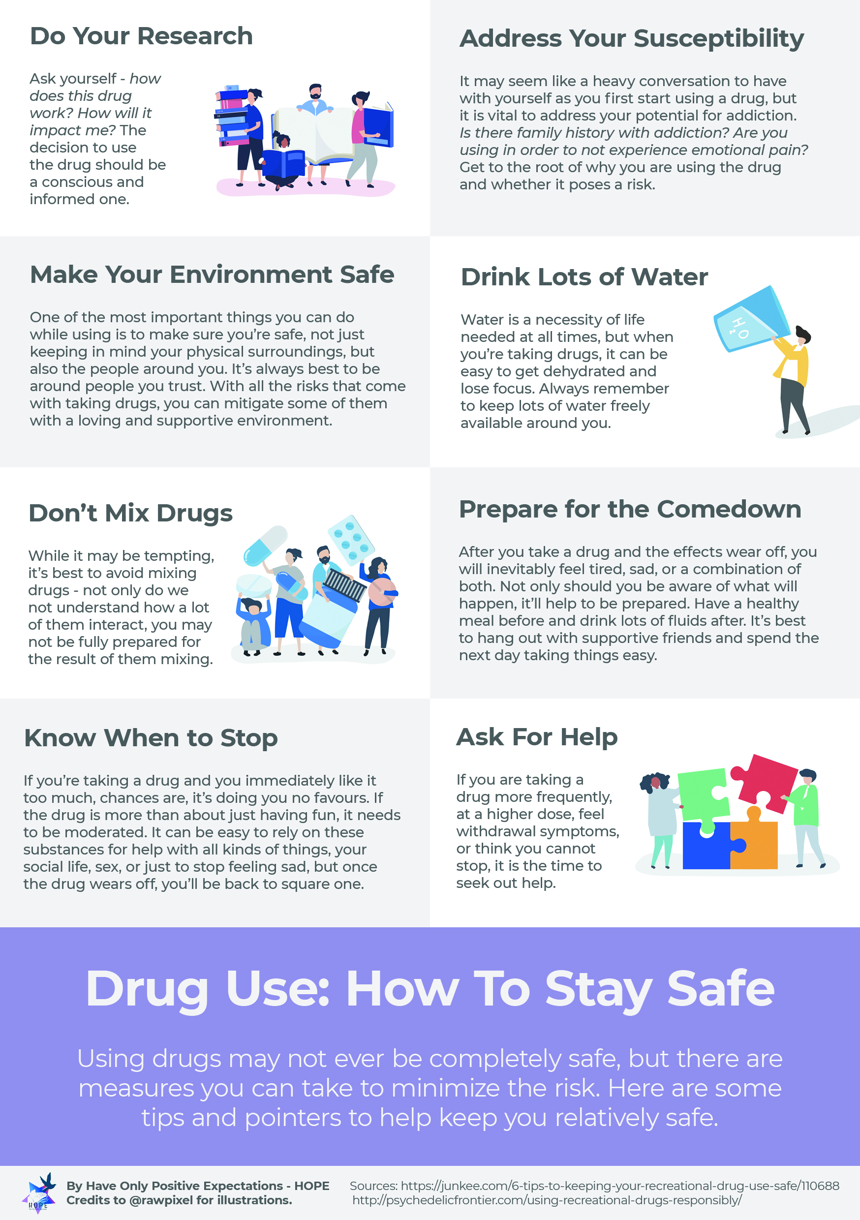 Drug Use: How To Stay Safe!